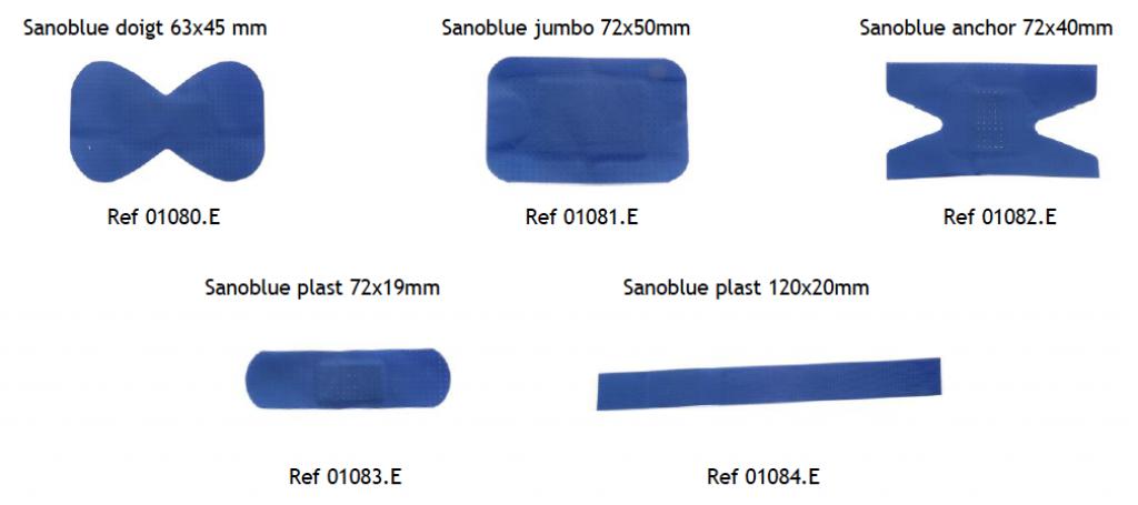 sanoblue-predecoupes